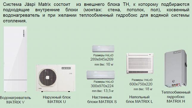 тепловой насос MATRIX