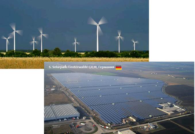 Working on wind and solar power plants in Germany