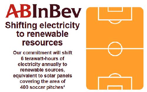 получение энергии из возобновляемых источников