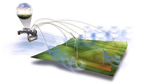 Ветряная электростанция будущего