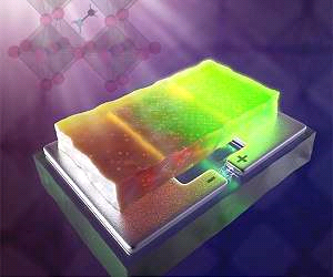 Перенос ионов сильно влияет на производительность светопоглощающего материала