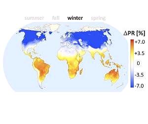 разница между солнечными батареями
